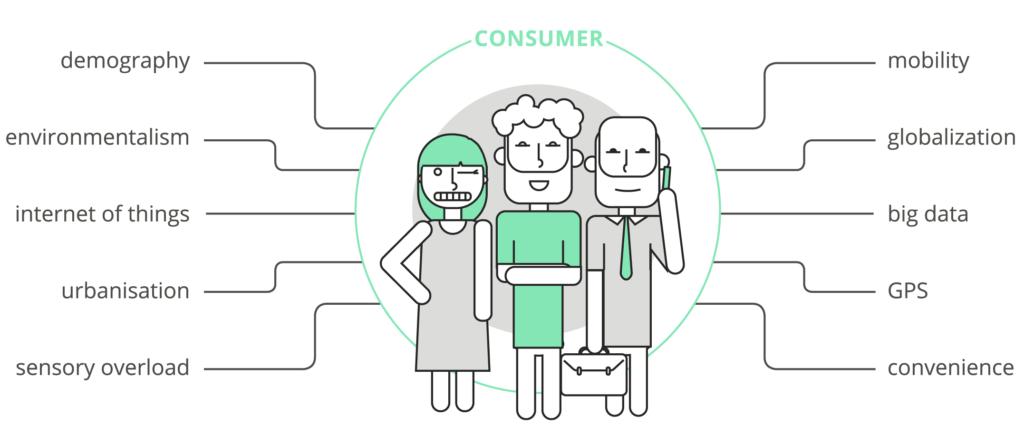 ai-predictive-customer-behavior